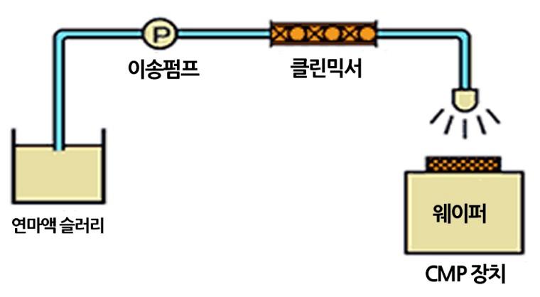 STATIC MIXER 사진.jpg