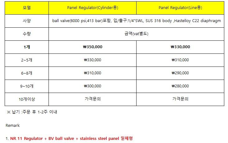 panel_price list.jpg