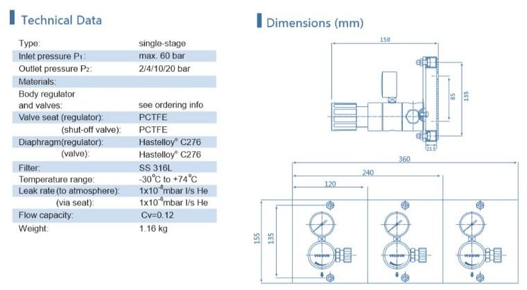 technical data.jpg