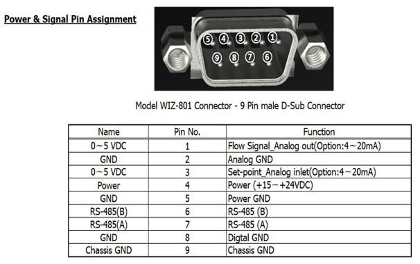 wiz801c-2-1.jpg