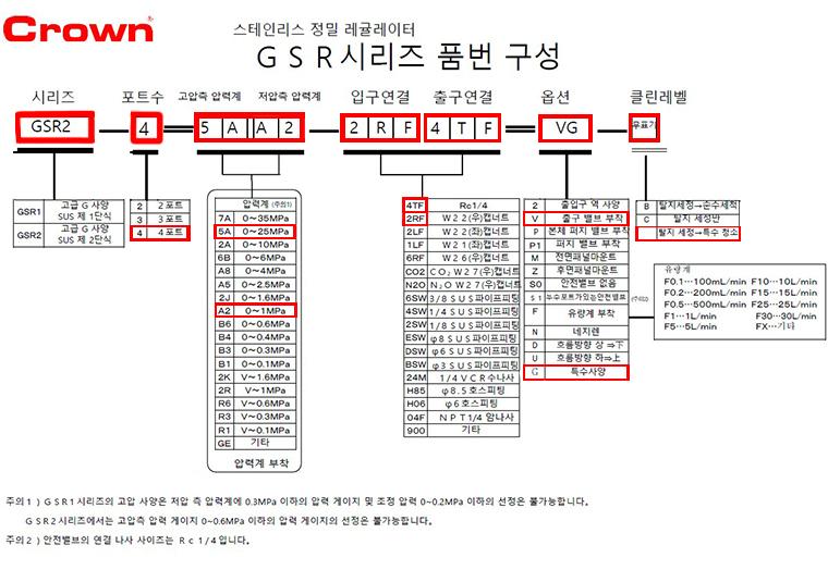 GSR 시리즈 Ordering information.jpg